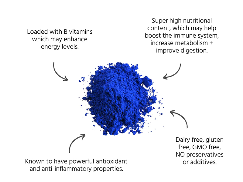 The function and nutrients of phycocyanin